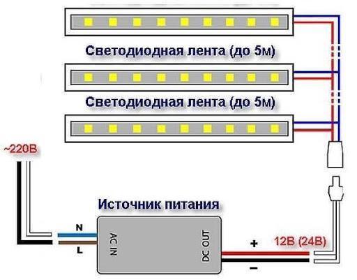 Svetodiodnay-lenta3